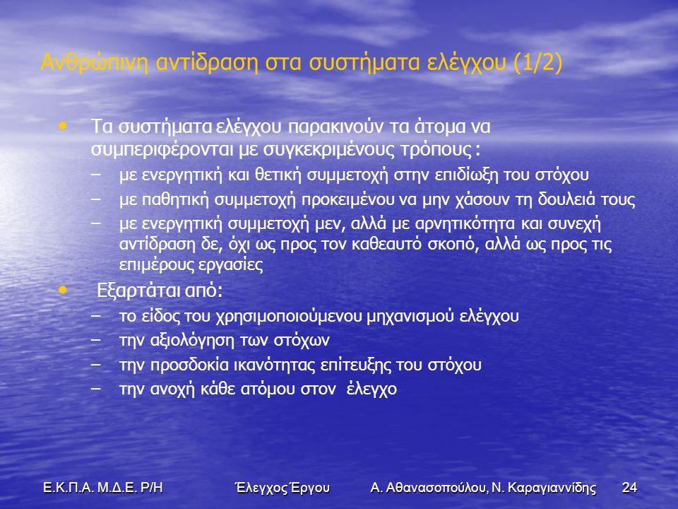 24Ε.Κ.Π.Α. Μ.Δ.Ε. Ρ/Η Έλεγχος Έργου Α. Αθανασοπούλου, Ν.