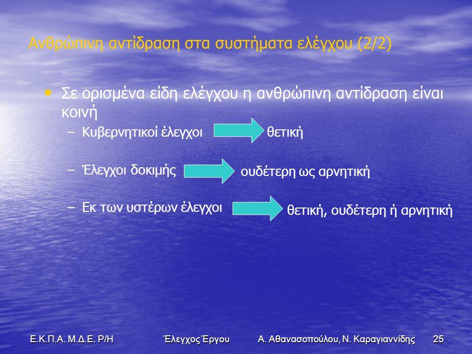 25Ε.Κ.Π.Α. Μ.Δ.Ε. Ρ/Η Έλεγχος Έργου Α. Αθανασοπούλου, Ν.