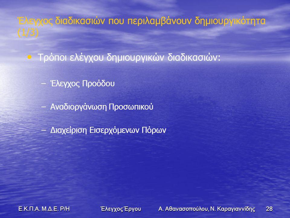 28Ε.Κ.Π.Α. Μ.Δ.Ε. Ρ/Η Έλεγχος Έργου Α. Αθανασοπούλου, Ν.