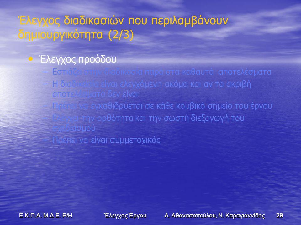 29Ε.Κ.Π.Α. Μ.Δ.Ε. Ρ/Η Έλεγχος Έργου Α. Αθανασοπούλου, Ν.