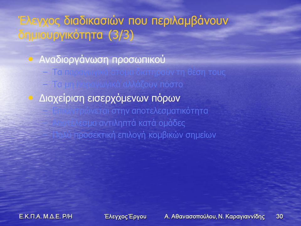 30Ε.Κ.Π.Α. Μ.Δ.Ε. Ρ/Η Έλεγχος Έργου Α. Αθανασοπούλου, Ν.