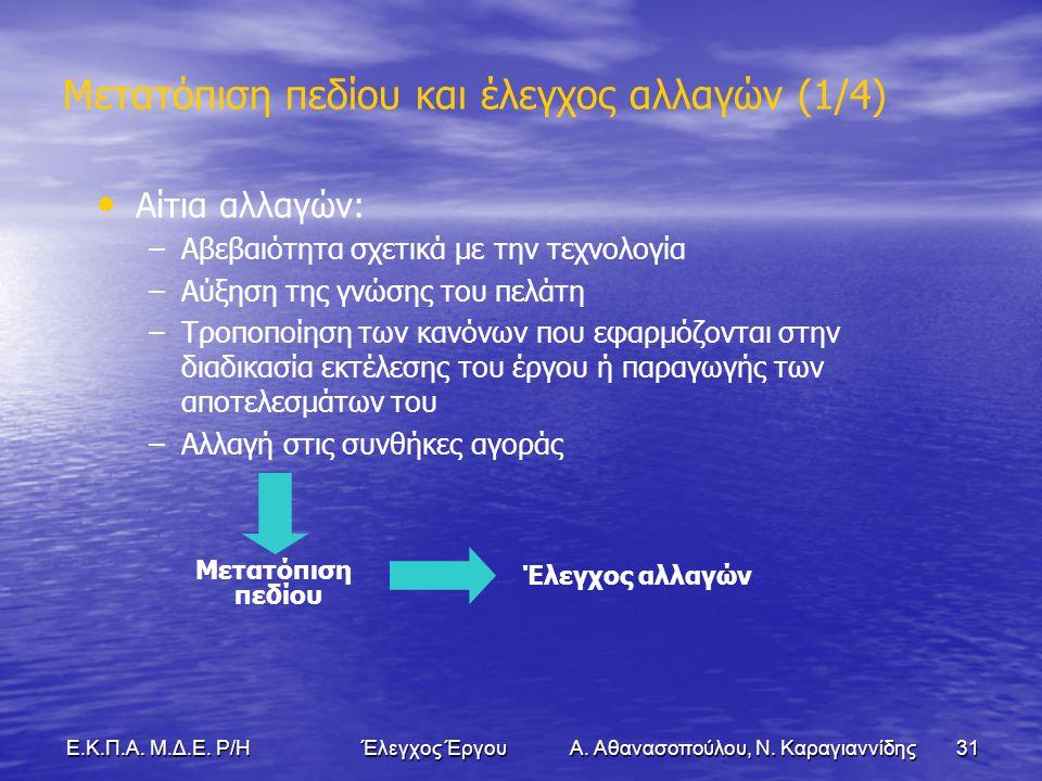 31Ε.Κ.Π.Α. Μ.Δ.Ε. Ρ/Η Έλεγχος Έργου Α. Αθανασοπούλου, Ν.