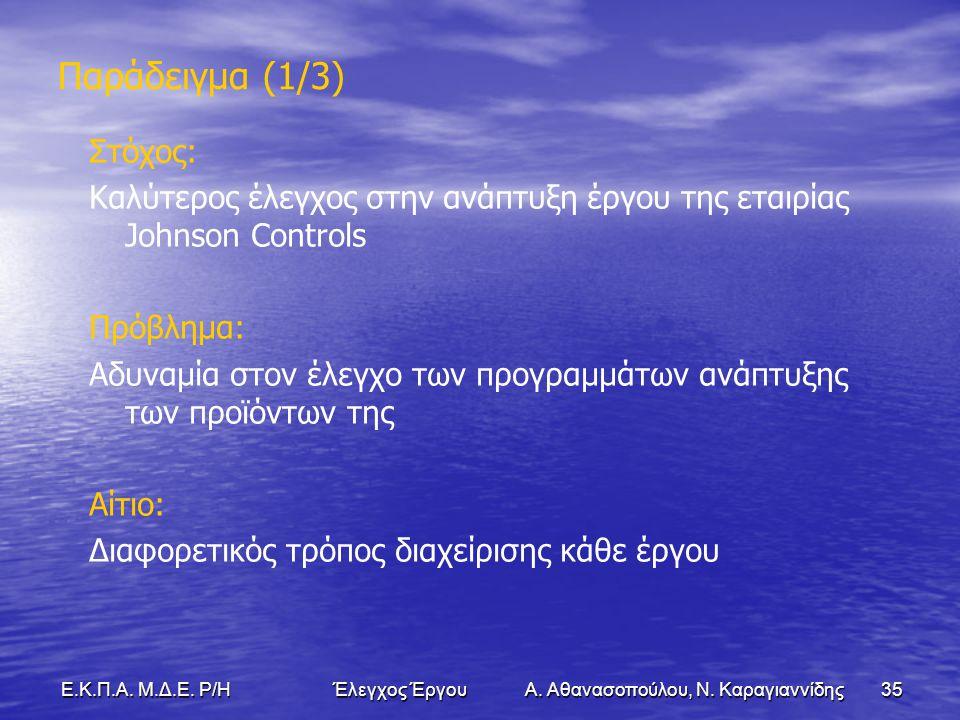 35Ε.Κ.Π.Α. Μ.Δ.Ε. Ρ/Η Έλεγχος Έργου Α. Αθανασοπούλου, Ν.