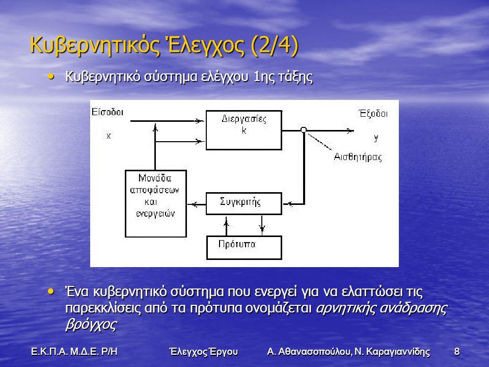 8 Κυβερνητικός Έλεγχος (2/4) Κυβερνητικό σύστημα ελέγχου 1ης τάξης Κυβερνητικό σύστημα ελέγχου 1ης τάξης Ένα κυβερνητικό σύστημα που ενεργεί για να ελαττώσει τις παρεκκλίσεις από τα πρότυπα ονομάζεται αρνητικής ανάδρασης βρόγχος Ένα κυβερνητικό σύστημα που ενεργεί για να ελαττώσει τις παρεκκλίσεις από τα πρότυπα ονομάζεται αρνητικής ανάδρασης βρόγχος 8 Ε.Κ.Π.Α.