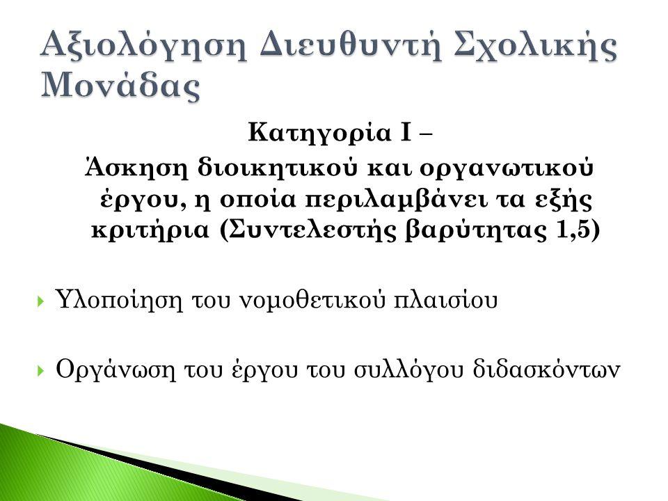 Κατηγορία Ι – Άσκηση διοικητικού και οργανωτικού έργου, η οποία περιλαμβάνει τα εξής κριτήρια (Συντελεστής βαρύτητας 1,5)  Υλοποίηση του νομοθετικού