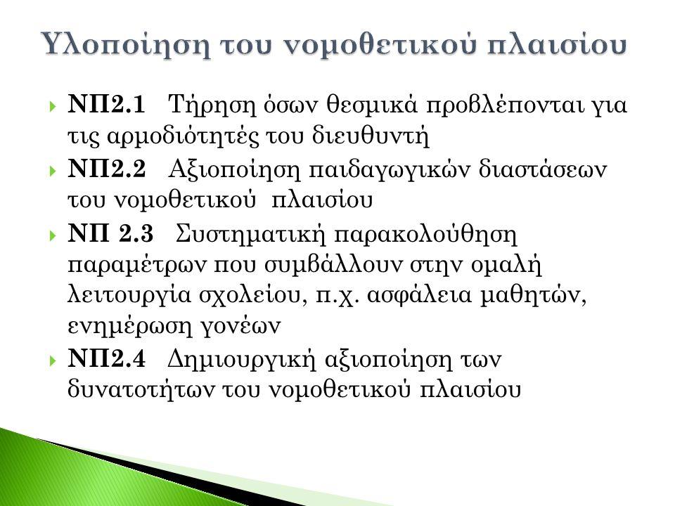  ΝΠ2.1 Τήρηση όσων θεσμικά προβλέπονται για τις αρμοδιότητές του διευθυντή  ΝΠ2.2 Αξιοποίηση παιδαγωγικών διαστάσεων του νομοθετικού πλαισίου  ΝΠ 2