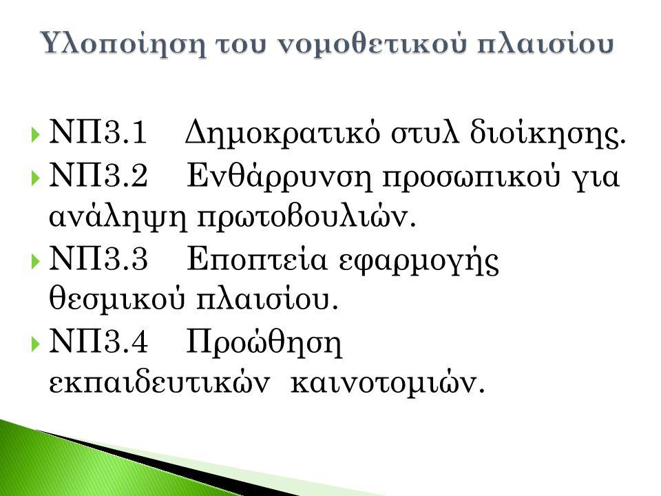  ΝΠ3.1 Δημοκρατικό στυλ διοίκησης.  ΝΠ3.2 Ενθάρρυνση προσωπικού για ανάληψη πρωτοβουλιών.  ΝΠ3.3 Εποπτεία εφαρμογής θεσμικού πλαισίου.  ΝΠ3.4 Προώ