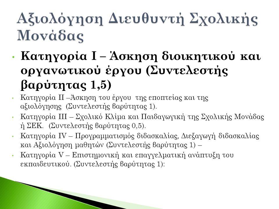 Κατηγορία Ι – Άσκηση διοικητικού και οργανωτικού έργου, η οποία περιλαμβάνει τα εξής κριτήρια (Συντελεστής βαρύτητας 1,5)  Υλοποίηση του νομοθετικού πλαισίου  Οργάνωση του έργου του συλλόγου διδασκόντων