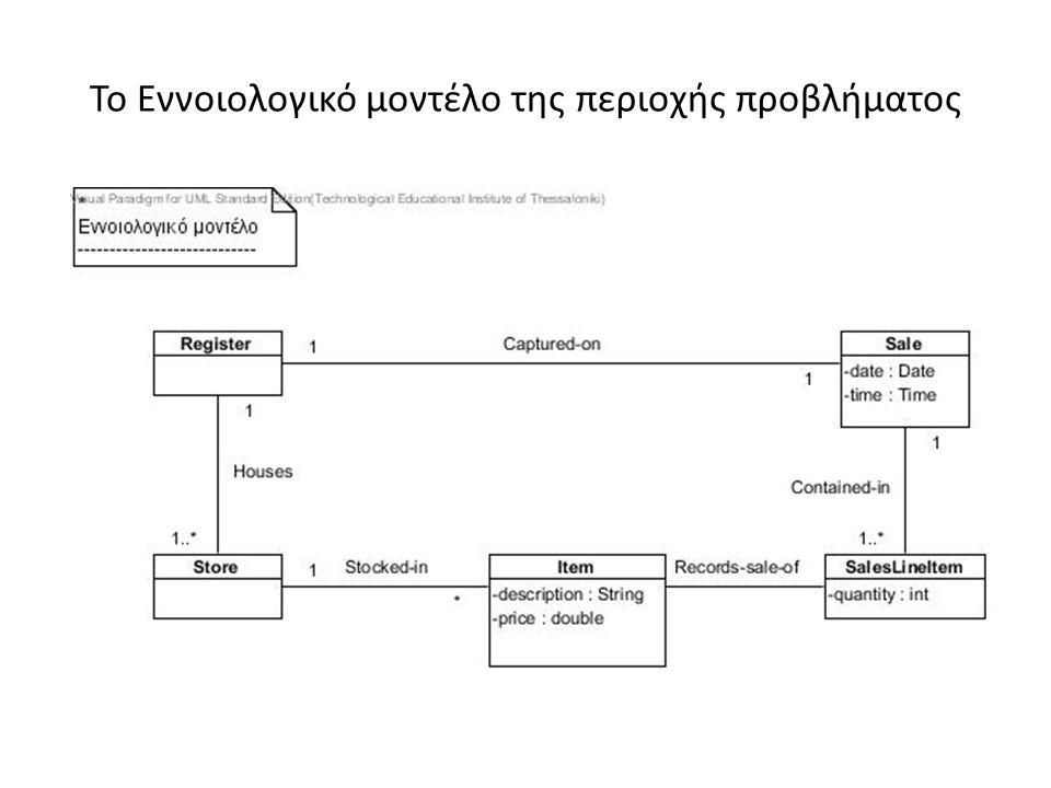 Το Εννοιολογικό μοντέλο της περιοχής προβλήματος