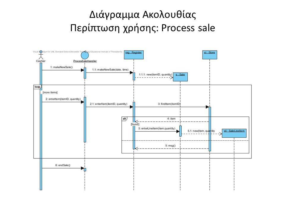 Διάγραμμα Ακολουθίας Περίπτωση χρήσης: Process sale
