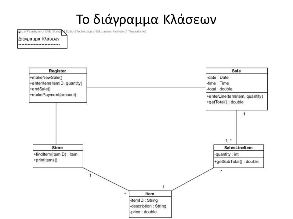 Το διάγραμμα Κλάσεων