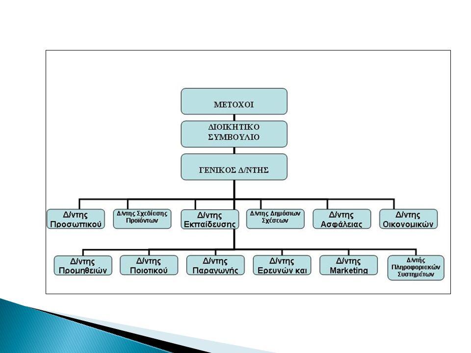  Για την άσκηση του επαγγέλματος απαιτείται η λήψη σχετικού πτυχίου από ΤΕΙ.