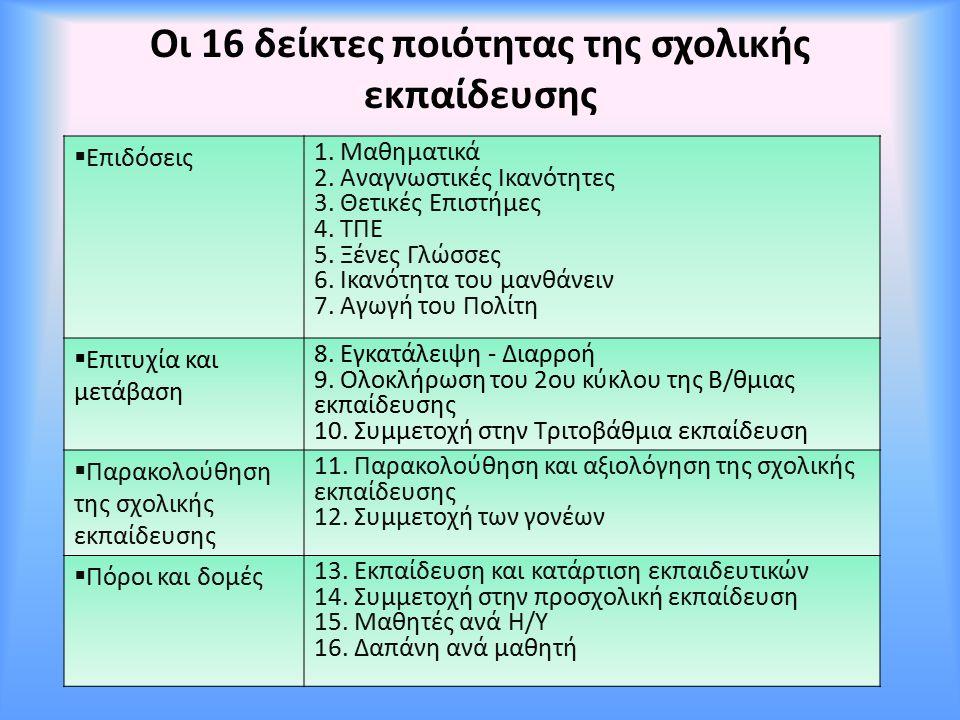 Οι 16 δείκτες ποιότητας της σχολικής εκπαίδευσης  Επιδόσεις 1. Μαθηματικά 2. Αναγνωστικές Ικανότητες 3. Θετικές Επιστήμες 4. ΤΠΕ 5. Ξένες Γλώσσες 6.