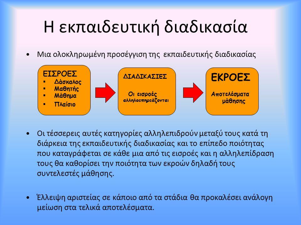 Η εκπαιδευτική διαδικασία Μια ολοκληρωμένη προσέγγιση της εκπαιδευτικής διαδικασίας Οι τέσσερεις αυτές κατηγορίες αλληλεπιδρούν μεταξύ τους κατά τη δι