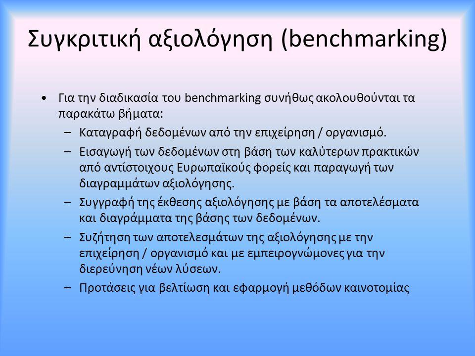 Συγκριτική αξιολόγηση (benchmarking) Για την διαδικασία του benchmarking συνήθως ακολουθούνται τα παρακάτω βήματα: –Καταγραφή δεδομένων από την επιχεί