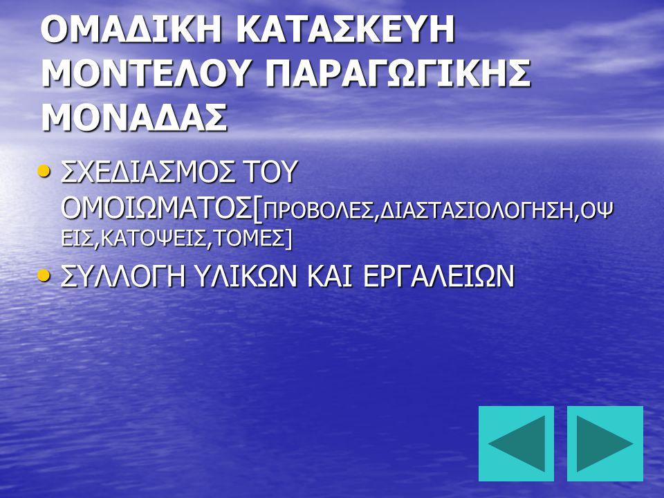 ΜΕΡΙΚΑ ΥΛΙΚΑ ΓΙΑ ΤΗΝ ΚΑΤΑΣΚΕΥΗ ΞΥΛΟ ΞΥΛΟ ΦΕΛΙΖΟΛ ΦΕΛΙΖΟΛ ΜΑΚΕΤΟΧΑΡΤΟ ΜΑΚΕΤΟΧΑΡΤΟ ΓΥΨΟΣΑΝΙΔΑ ΓΥΨΟΣΑΝΙΔΑ ΧΑΡΤΟΝΙ ΟΝΤΟΥΛΕ ΧΑΡΤΟΝΙ ΟΝΤΟΥΛΕ ΦΥΛΛΑ ΑΛΟΥΜΙΝΙΟΥ ΦΥΛΛΑ ΑΛΟΥΜΙΝΙΟΥ ΚΑΡΦΙΤΣΕΣ ΚΑΡΦΙΤΣΕΣ