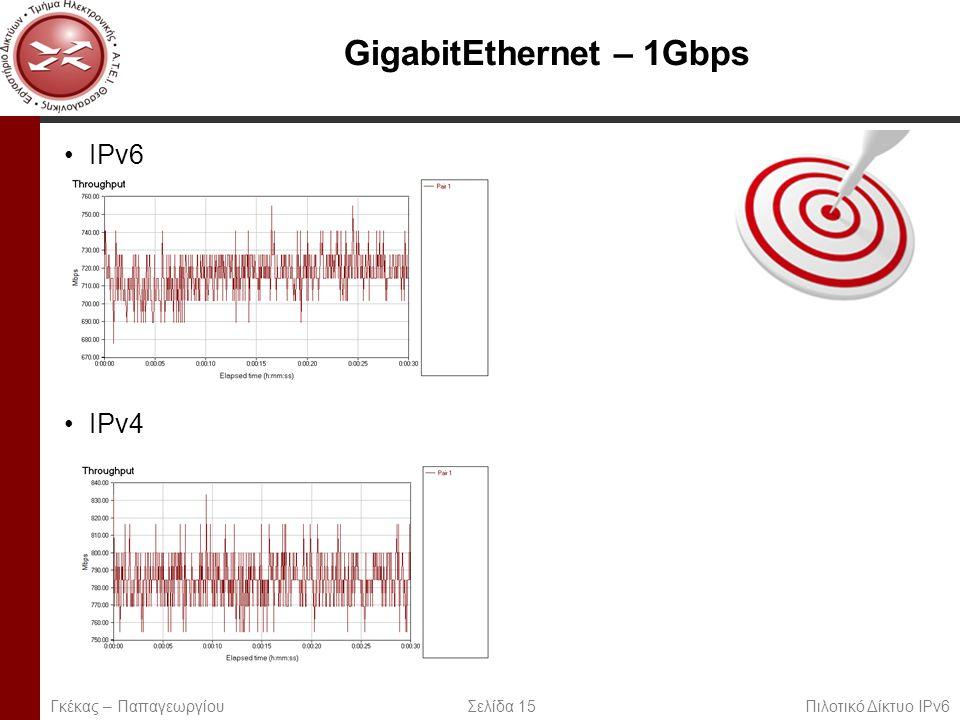 Page 15 GigabitEthernet – 1Gbps IPv6 IPv4 Γκέκας – Παπαγεωργίου Σελίδα 15 Πιλοτικό Δίκτυο IPv6