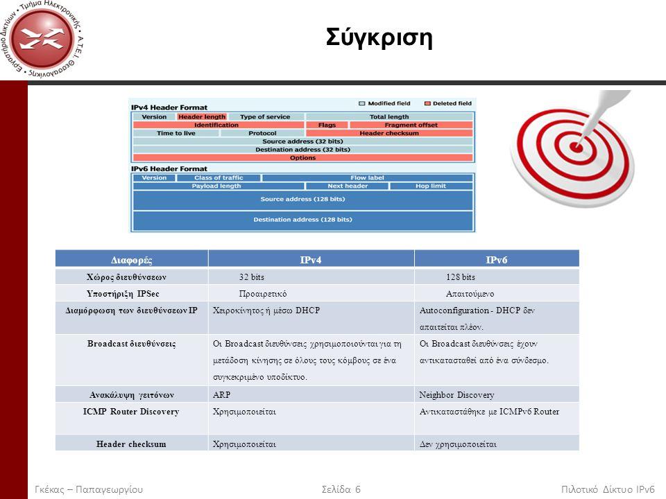 Page 17 Μελλοντική Εργασία Πολιτικές συνύπαρξης Μελέτη πρωτοκόλλων δρομολόγισης OSDFv3 RIPng Mobile IPv6 Γκέκας – Παπαγεωργίου Σελίδα 17 Πιλοτικό Δίκτυο IPv6