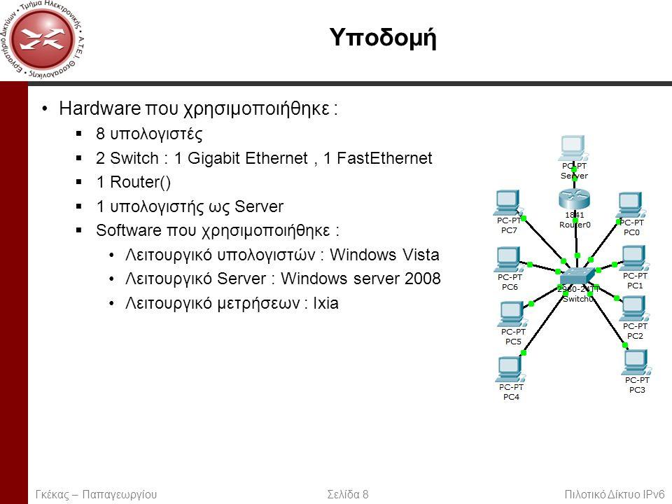 Page 8 Υποδομή Hardware που χρησιμοποιήθηκε :  8 υπολογιστές  2 Switch : 1 Gigabit Ethernet, 1 FastEthernet  1 Router()  1 υπολογιστής ως Server  Software που χρησιμοποιήθηκε : Λειτουργικό υπολογιστών : Windows Vista Λειτουργικό Server : Windows server 2008 Λειτουργικό μετρήσεων : Ixia Γκέκας – Παπαγεωργίου Σελίδα 8 Πιλοτικό Δίκτυο IPv6