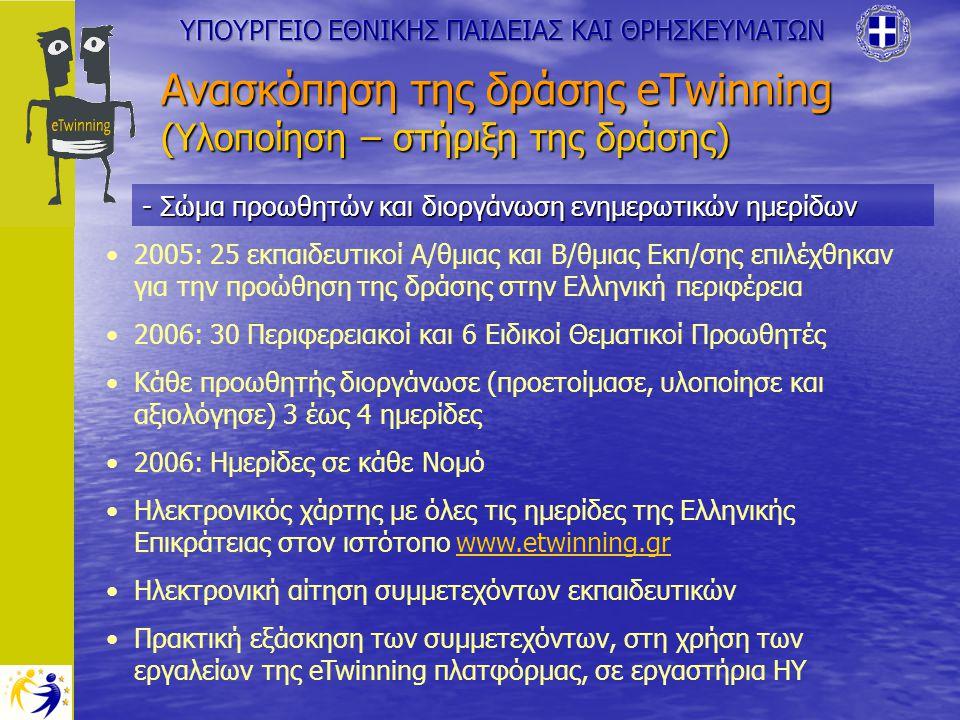 Ανασκόπηση της δράσης eTwinning (Υλοποίηση – στήριξη της δράσης) - Σώμα προωθητών και διοργάνωση ενημερωτικών ημερίδων 2005: 25 εκπαιδευτικοί Α/θμιας και Β/θμιας Εκπ/σης επιλέχθηκαν για την προώθηση της δράσης στην Ελληνική περιφέρεια 2006: 30 Περιφερειακοί και 6 Ειδικοί Θεματικοί Προωθητές Κάθε προωθητής διοργάνωσε (προετοίμασε, υλοποίησε και αξιολόγησε) 3 έως 4 ημερίδες 2006: Ημερίδες σε κάθε Νομό Ηλεκτρονικός χάρτης με όλες τις ημερίδες της Ελληνικής Επικράτειας στον ιστότοπο www.etwinning.grwww.etwinning.gr Ηλεκτρονική αίτηση συμμετεχόντων εκπαιδευτικών Πρακτική εξάσκηση των συμμετεχόντων, στη χρήση των εργαλείων της eTwinning πλατφόρμας, σε εργαστήρια ΗΥ