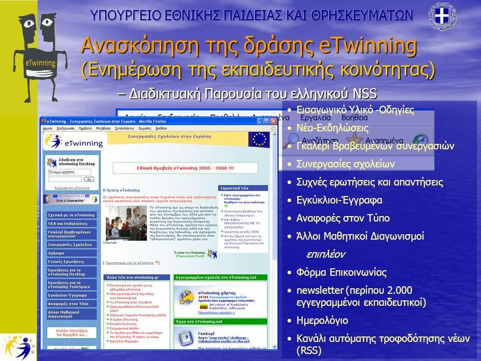 Ανασκόπηση της δράσης eTwinning (Ενημέρωση της εκπαιδευτικής κοινότητας) – Διαδικτυακή Παρουσία του ελληνικού NSS www.etwinning.gr Εισαγωγικό Υλικό -Οδηγίες Νέα-Εκδηλώσεις Γκαλερί Βραβευμένων συνεργασιών Συνεργασίες σχολείων Συχνές ερωτήσεις και απαντήσεις Εγκύκλιοι-Έγγραφα Αναφορές στον Τύπο Άλλοι Μαθητικοί Διαγωνισμοί επιπλέον Φόρμα Επικοινωνίας newsletter (περίπου 2.000 εγγεγραμμένοι εκπαιδευτικοί) Ημερολόγιο Κανάλι αυτόματης τροφοδότησης νέων (RSS)