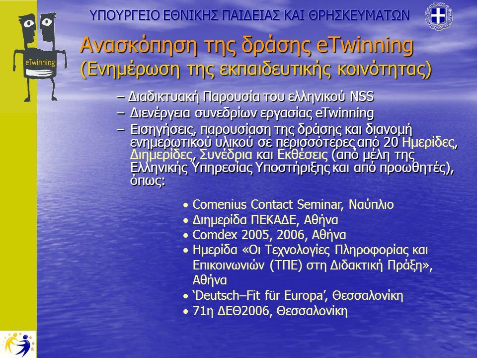Ανασκόπηση της δράσης eTwinning (Ενημέρωση της εκπαιδευτικής κοινότητας) – Διαδικτυακή Παρουσία του ελληνικού NSS –Διενέργεια συνεδρίων εργασίας eTwinning –Εισηγήσεις, παρουσίαση της δράσης και διανομή ενημερωτικού υλικού σε περισσότερες από 20,, και (από μέλη της Ελληνικής Υπηρεσίας Υποστήριξης και από προωθητές), όπως: –Εισηγήσεις, παρουσίαση της δράσης και διανομή ενημερωτικού υλικού σε περισσότερες από 20 Ημερίδες, Διημερίδες, Συνέδρια και Εκθέσεις (από μέλη της Ελληνικής Υπηρεσίας Υποστήριξης και από προωθητές), όπως: Comenius Contact Seminar, Ναύπλιο Διημερίδα ΠΕΚΑΔΕ, Αθήνα Comdex 2005, 2006, Αθήνα Ημερίδα «Οι Τεχνολογίες Πληροφορίας και Επικοινωνιών (ΤΠΕ) στη Διδακτική Πράξη», Αθήνα 'Deutsch–Fit für Europa', Θεσσαλονίκη 71η ΔΕΘ2006, Θεσσαλονίκη