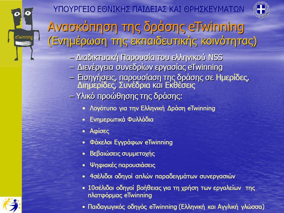 – Διαδικτυακή Παρουσία του ελληνικού NSS – Υλικό προώθησης της δράσης: Λογότυπο για την Ελληνική Δράση eTwinning Ενημερωτικά Φυλλάδια Αφίσες Φάκελοι Εγγράφων eTwinning Βεβαιώσεις συμμετοχής Ψηφιακές παρουσιάσεις 4σέλιδοι οδηγοί απλών παραδειγμάτων συνεργασιών 10σέλιδοι οδηγοί βοήθειας για τη χρήση των εργαλείων της πλατφόρμας eTwinning Παιδαγωγικός οδηγός eTwinning (Ελληνική και Αγγλική γλώσσα) Ανασκόπηση της δράσης eTwinning (Ενημέρωση της εκπαιδευτικής κοινότητας) –Διενέργεια συνεδρίων εργασίας eTwinning –Εισηγήσεις, παρουσίαση της δράσης σε,, και –Εισηγήσεις, παρουσίαση της δράσης σε Ημερίδες, Διημερίδες, Συνέδρια και Εκθέσεις