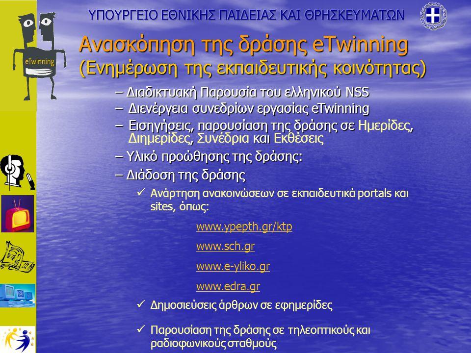 Ανασκόπηση της δράσης eTwinning (Ενημέρωση της εκπαιδευτικής κοινότητας) – Διάδοση της δράσης Ανάρτηση ανακοινώσεων σε εκπαιδευτικά portals και sites, όπως: www.ypepth.gr/ktp www.sch.gr www.e-yliko.gr www.edra.gr – Διαδικτυακή Παρουσία του ελληνικού NSS – Υλικό προώθησης της δράσης: –Διενέργεια συνεδρίων εργασίας eTwinning –Εισηγήσεις, παρουσίαση της δράσης σε,, και –Εισηγήσεις, παρουσίαση της δράσης σε Ημερίδες, Διημερίδες, Συνέδρια και Εκθέσεις Δημοσιεύσεις άρθρων σε εφημερίδες Παρουσίαση της δράσης σε τηλεοπτικούς και ραδιοφωνικούς σταθμούς