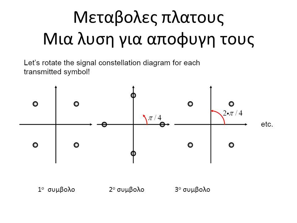 Μεταβολες πλατους Μια λυση για αποφυγη τους 1 ο συμβολο 2 ο συμβολο 3 ο συμβολο