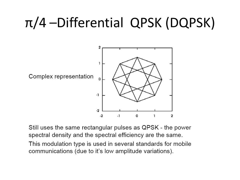 π/4 –Differential QPSK (DQPSK)