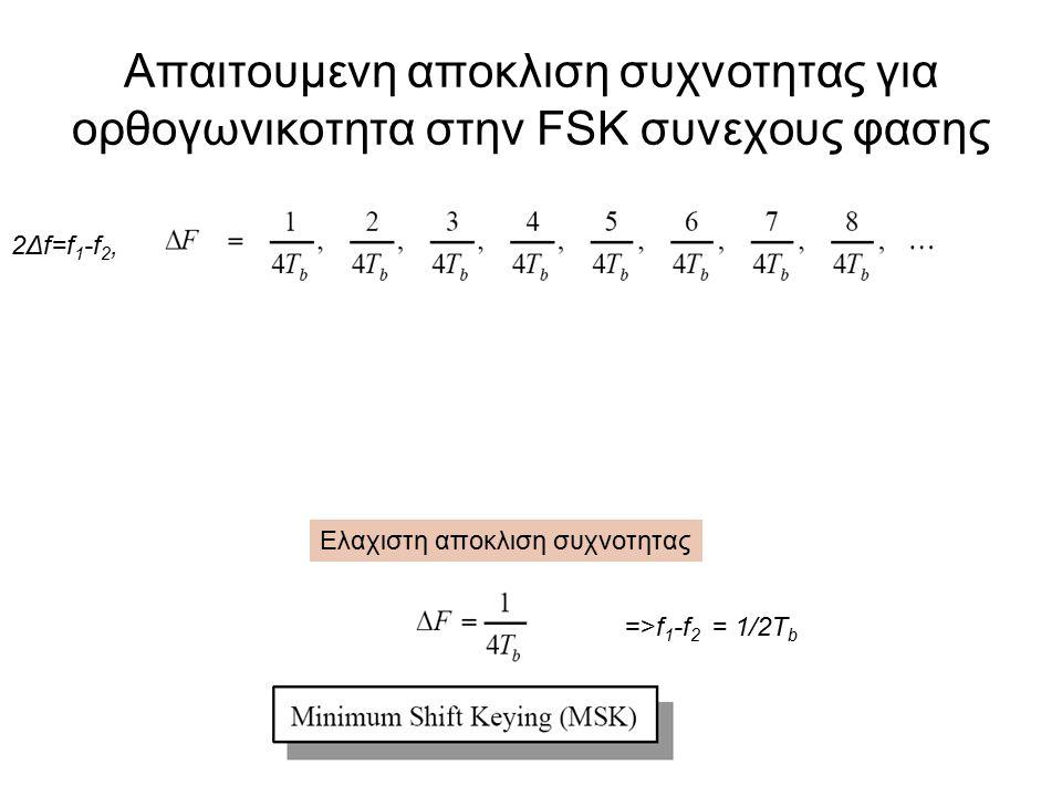 Απαιτουμενη αποκλιση συχνοτητας για ορθογωνικοτητα στην FSK συνεχους φασης Ελαχιστη αποκλιση συχνοτητας 2Δf=f 1 -f 2, =>f 1 -f 2 = 1/2T b