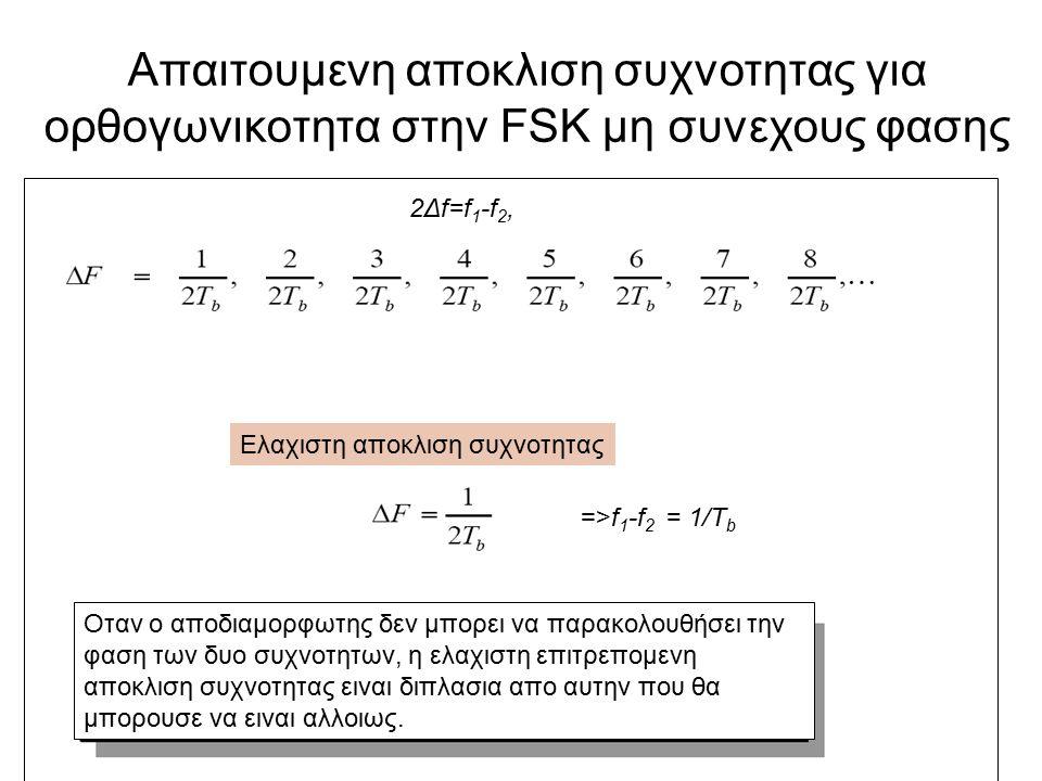 Απαιτουμενη αποκλιση συχνοτητας για ορθογωνικοτητα στην FSK μη συνεχους φασης Ελαχιστη αποκλιση συχνοτητας Οταν ο αποδιαμορφωτης δεν μπορει να παρακολ