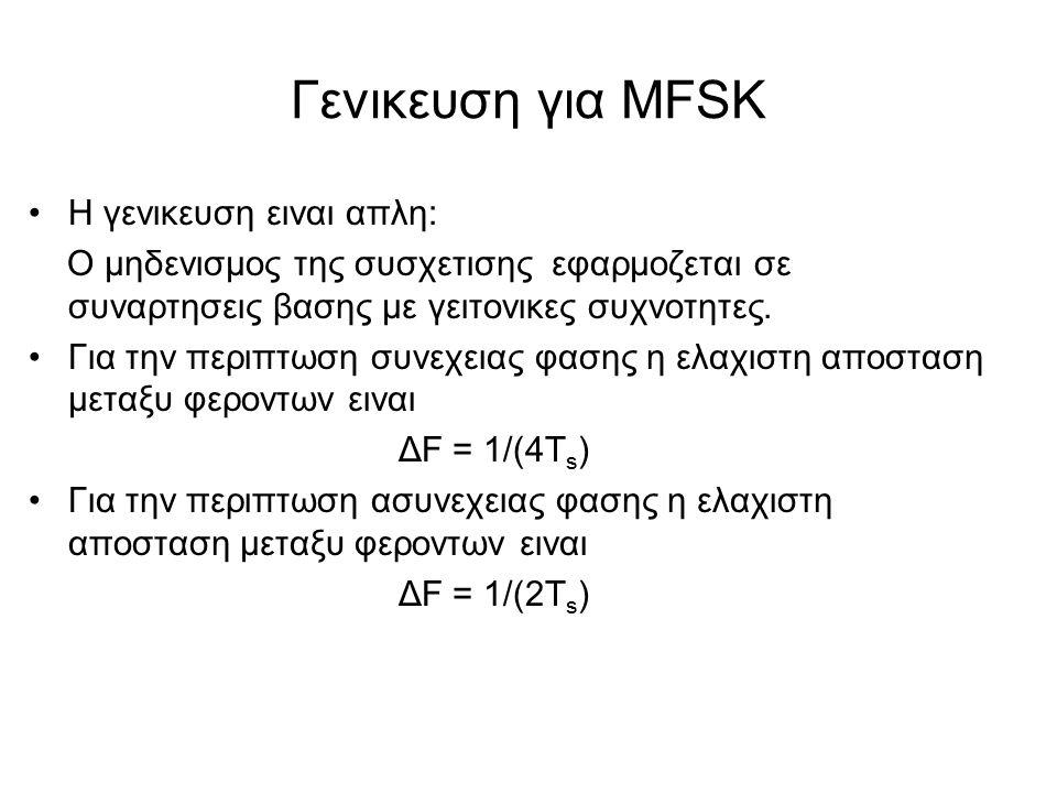 Γενικευση για MFSK Η γενικευση ειναι απλη: Ο μηδενισμος της συσχετισης εφαρμοζεται σε συναρτησεις βασης με γειτονικες συχνοτητες. Για την περιπτωση συ