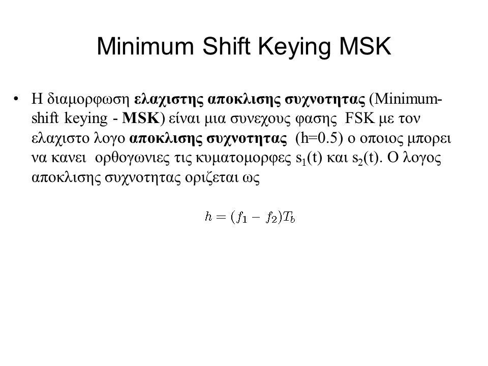 Minimum Shift Keying MSK Η διαμορφωση ελαχιστης αποκλισης συχνοτητας (Minimum- shift keying - MSK) είναι μια συνεχους φασης FSK με τον ελαχιστο λογο α