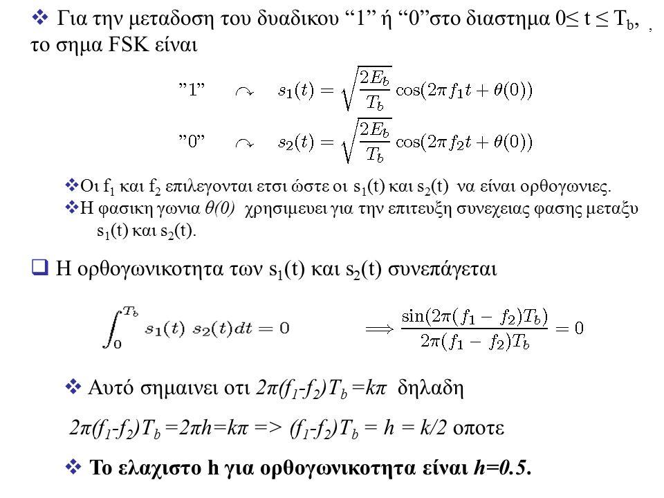 """ Για την μεταδοση του δυαδικου """"1"""" ή """"0""""στο διαστημα 0≤ t ≤ Τ b,, το σημα FSK είναι  Οι f 1 και f 2 επιλεγονται ετσι ώστε οι s 1 (t) και s 2 (t) να"""