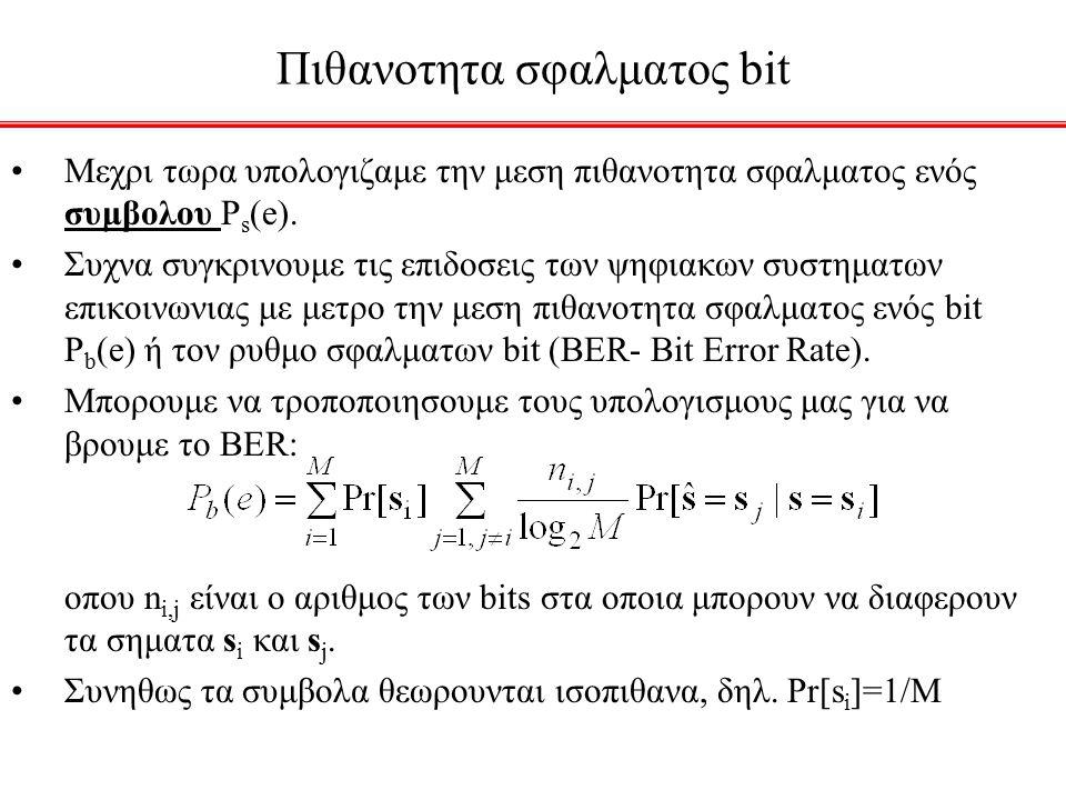 Πιθανοτητα σφαλματος bit Μεχρι τωρα υπολογιζαμε την μεση πιθανοτητα σφαλματος ενός συμβολου P s (e). Συχνα συγκρινουμε τις επιδοσεις των ψηφιακων συστ