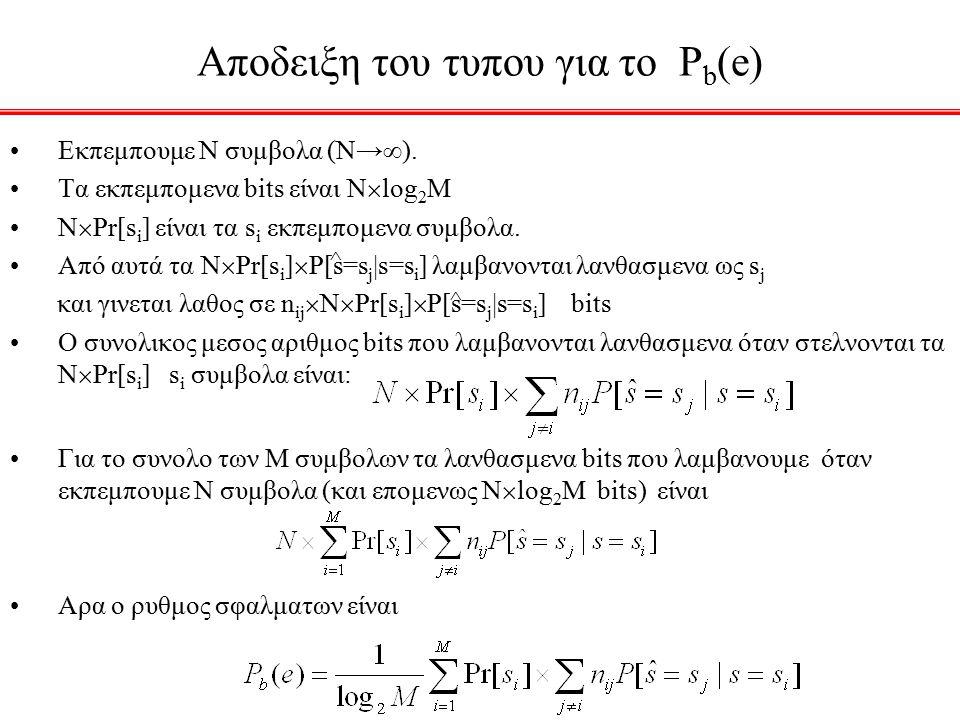 Αποδειξη του τυπου για το P b (e) Εκπεμπουμε Ν συμβολα (Ν→  ). Τα εκπεμπομενα bits είναι Ν  log 2 M N  Pr[s i ] είναι τα s i εκπεμπομενα συμβολα. Α