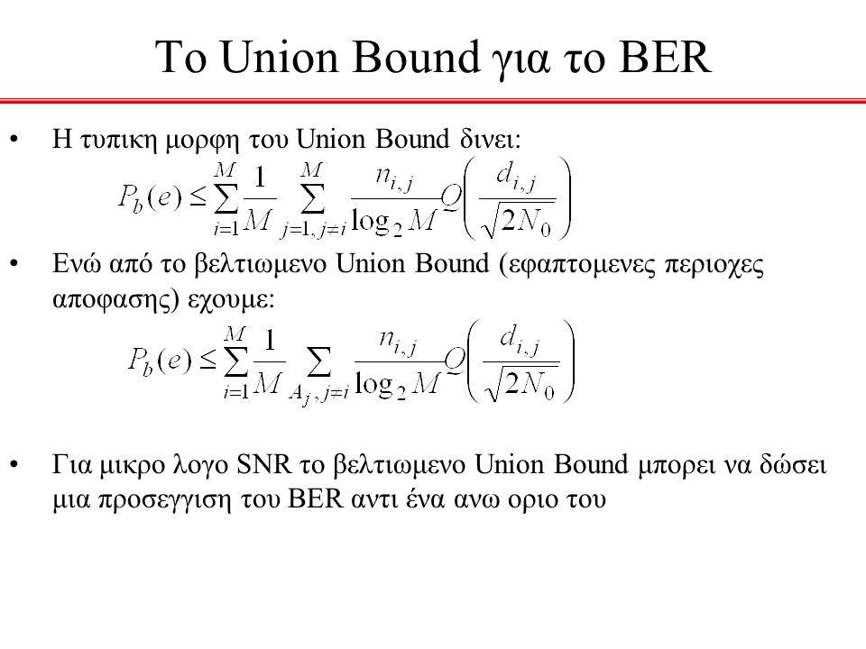 To Union Bound για το BER H τυπικη μορφη του Union Bound δινει: Ενώ από το βελτιωμενο Union Bound (εφαπτομενες περιοχες αποφασης) εχουμε: Για μικρο λο