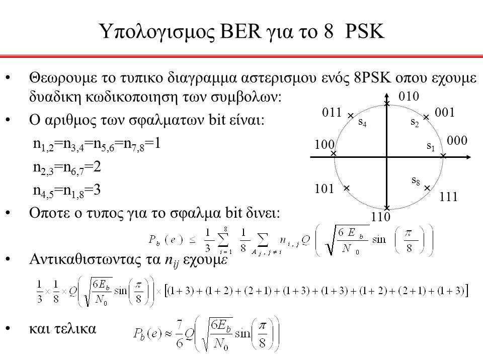 Υπολογισμος BER για το 8 PSK Θεωρουμε το τυπικο διαγραμμα αστερισμου ενός 8PSK οπου εχουμε δυαδικη κωδικοποιηση των συμβολων: Ο αριθμος των σφαλματων
