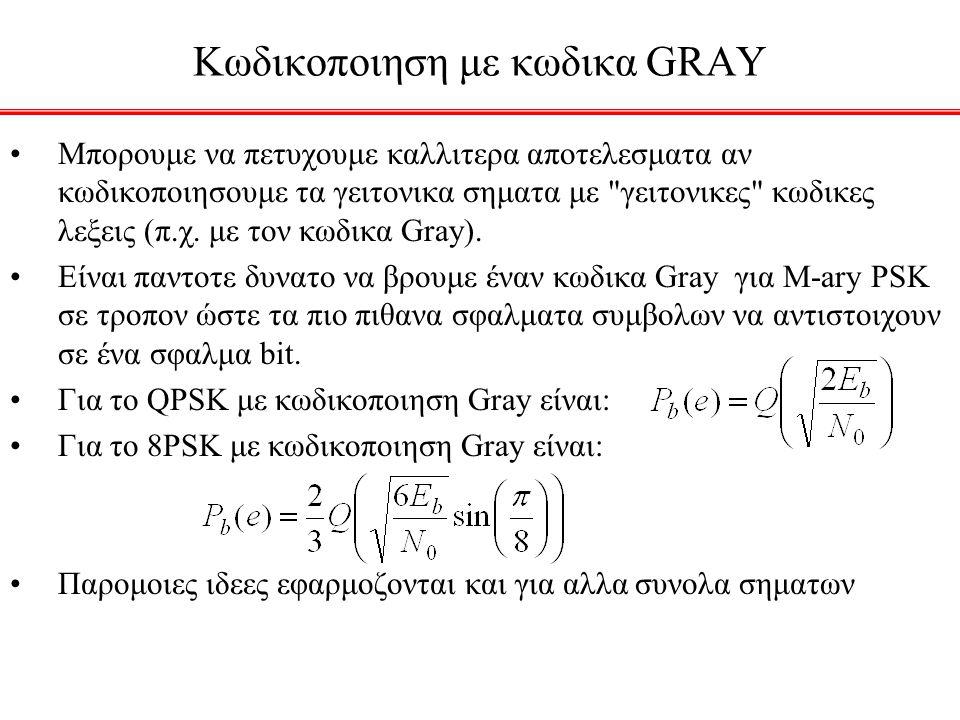 Κωδικοποιηση με κωδικα GRAY Μπορουμε να πετυχουμε καλλιτερα αποτελεσματα αν κωδικοποιησουμε τα γειτονικα σηματα με
