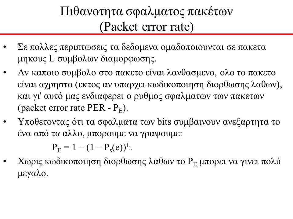 Πιθανοτητα σφαλματος πακέτων (Packet error rate) Σε πολλες περιπτωσεις τα δεδομενα ομαδοποιουνται σε πακετα μηκους L συμβολων διαμορφωσης. Αν καποιο σ