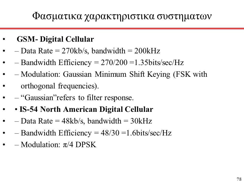 78 Φασματικα χαρακτηριστικα συστηματων GSM- Digital Cellular – Data Rate = 270kb/s, bandwidth = 200kHz – Bandwidth Efficiency = 270/200 =1.35bits/sec/