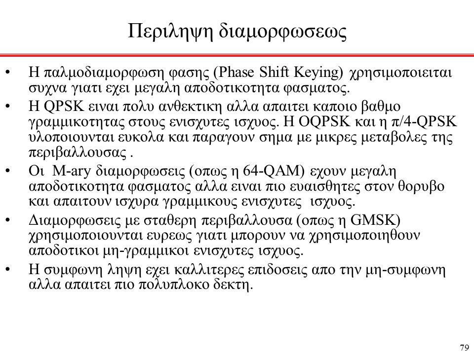 79 Περιληψη διαμορφωσεως Η παλμοδιαμορφωση φασης (Phase Shift Keying) χρησιμοποιειται συχνα γιατι εχει μεγαλη αποδοτικοτητα φασματος. Η QPSK ειναι πολ