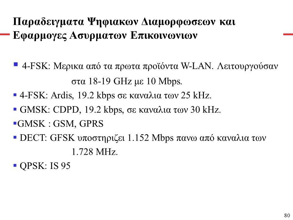 80 Παραδειγματα Ψηφιακων Διαμορφωσεων και Εφαρμογες Ασυρματων Επικοινωνιων  4-FSK: Μερικα από τα πρωτα προϊόντα W-LAN. Λειτουργούσαν στα 18-19 GHz με