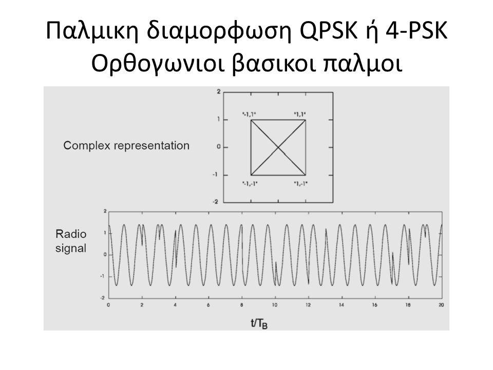 Minimum Shift Keying MSK Η διαμορφωση ελαχιστης αποκλισης συχνοτητας (Minimum- shift keying - MSK) είναι μια συνεχους φασης FSK με τον ελαχιστο λογο αποκλισης συχνοτητας (h=0.5) ο οποιος μπορει να κανει ορθογωνιες τις κυματομορφες s 1 (t) και s 2 (t).