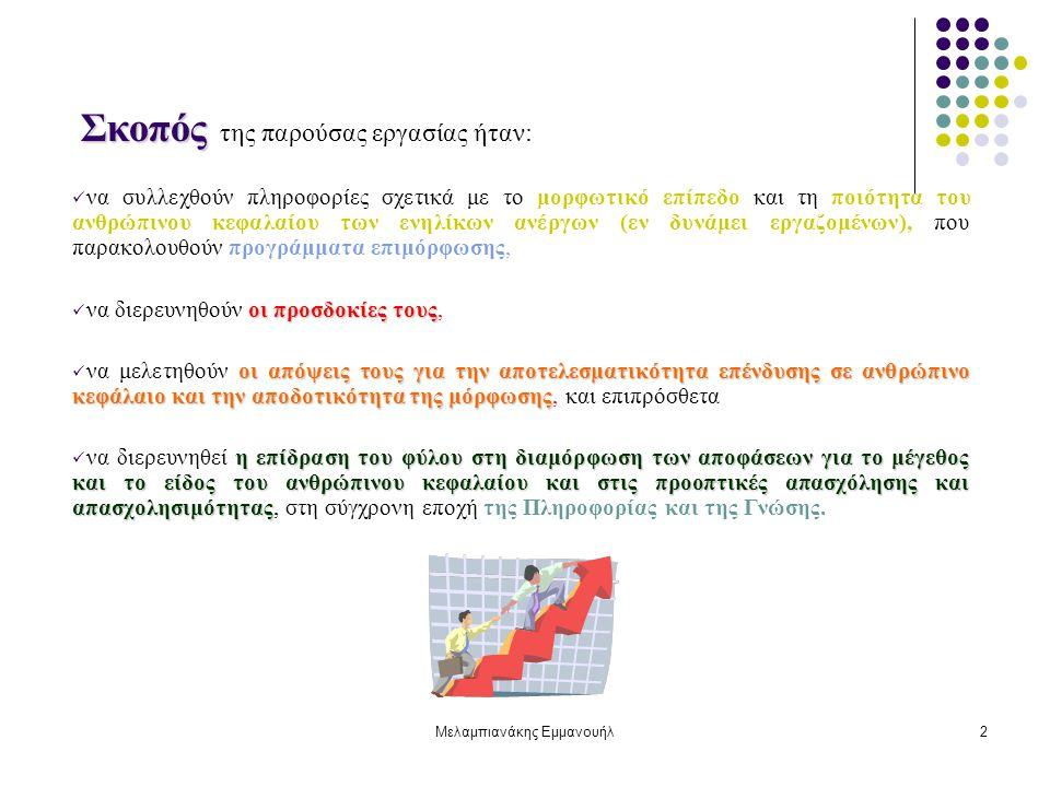 Μελαμπιανάκης Εμμανουήλ2 Σκοπός Σκοπός της παρούσας εργασίας ήταν: να συλλεχθούν πληροφορίες σχετικά με το μορφωτικό επίπεδο και τη ποιότητα του ανθρώ