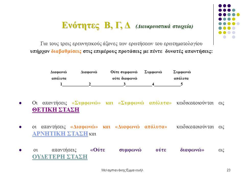 Μελαμπιανάκης Εμμανουήλ23 Ενότητες Β, Γ, Δ (Διευκρινιστικά στοιχεία) Για τους τρεις ερευνητικούς άξονες των ερωτήσεων του ερωτηματολογίου υπήρχαν διαβαθμίσεις στις επιμέρους προτάσεις με πέντε δυνατές απαντήσεις: Διαφωνώ Διαφωνώ Ούτε συμφωνώ Συμφωνώ Συμφωνώ Διαφωνώ Διαφωνώ Ούτε συμφωνώ Συμφωνώ Συμφωνώ απόλυτα ούτε διαφωνώ απόλυτα απόλυτα ούτε διαφωνώ απόλυτα1_____________2________________3_____________4_____________5 ΘΕΤΙΚΗ ΣΤΑΣΗ Οι απαντήσεις «Συμφωνώ» και «Συμφωνώ απόλυτα» κωδικοποιούνται ως ΘΕΤΙΚΗ ΣΤΑΣΗ ΑΡΝΗΤΙΚΗ ΣΤΑΣΗ οι απαντήσεις «Διαφωνώ» και «Διαφωνώ απόλυτα» κωδικοποιούνται ως ΑΡΝΗΤΙΚΗ ΣΤΑΣΗ και ΟΥΔΕΤΕΡΗ ΣΤΑΣΗ οι απαντήσεις «Ούτε συμφωνώ ούτε διαφωνώ» ως ΟΥΔΕΤΕΡΗ ΣΤΑΣΗ