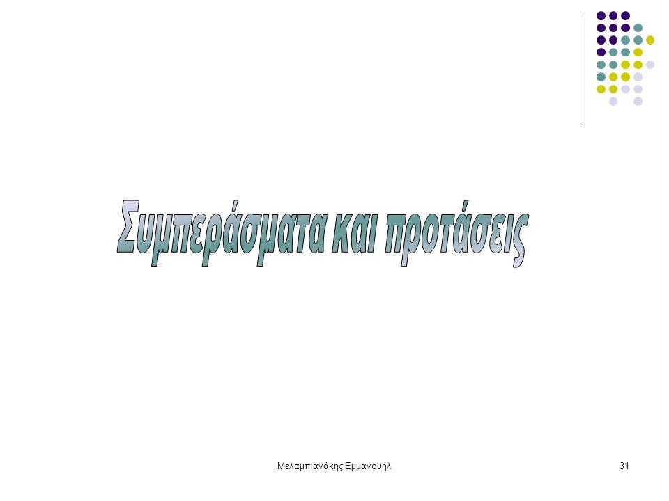 Μελαμπιανάκης Εμμανουήλ31