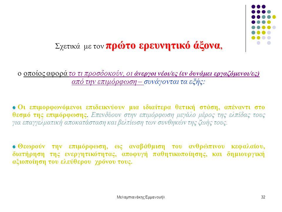 Μελαμπιανάκης Εμμανουήλ32 πρώτο ερευνητικό άξονα, Σχετικά με τον πρώτο ερευνητικό άξονα, ο οποίος αφορά το τι προσδοκούν, οι άνεργοι νέοι/ες (εν δυνάμ