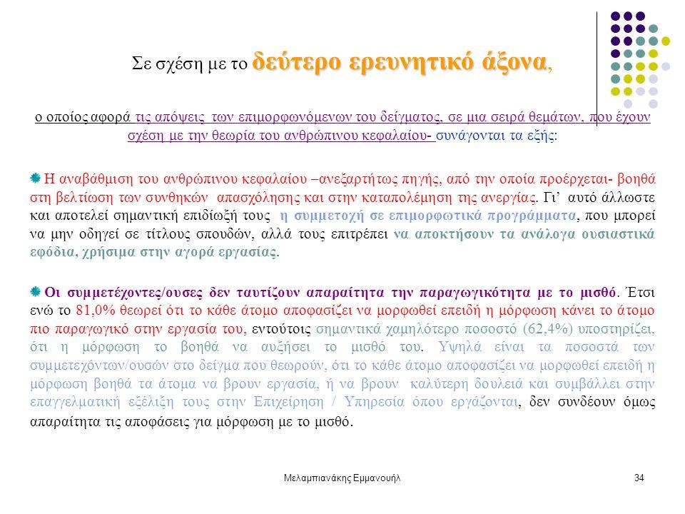 Μελαμπιανάκης Εμμανουήλ34 δεύτερο ερευνητικό άξονα Σε σχέση με το δεύτερο ερευνητικό άξονα, ο οποίος αφορά τις απόψεις των επιμορφωνόμενων του δείγματ